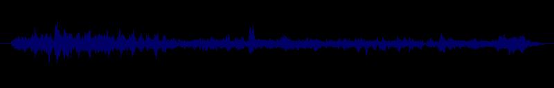 waveform of track #143912