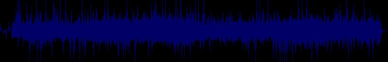 waveform of track #143918