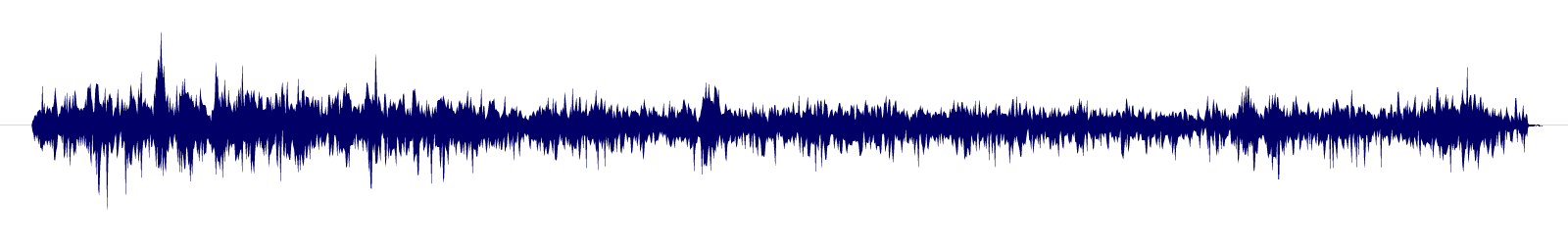 waveform of track #143925