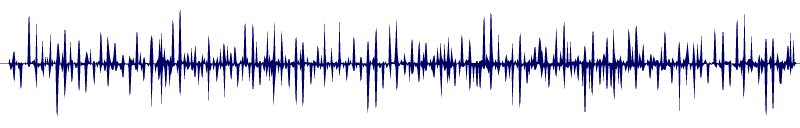 waveform of track #143945