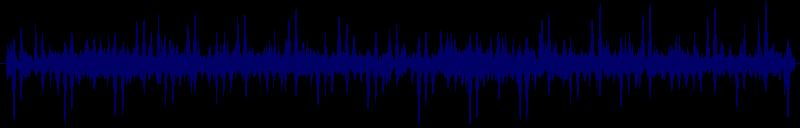 waveform of track #143947