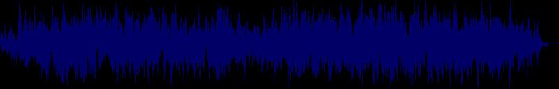 waveform of track #143965