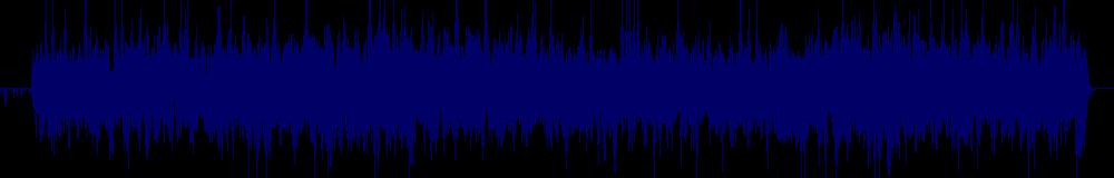 waveform of track #143968