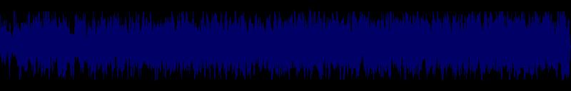 waveform of track #143987