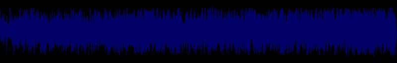 waveform of track #143988