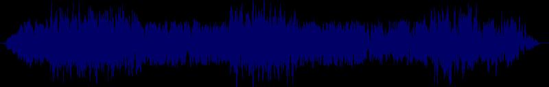 waveform of track #143989