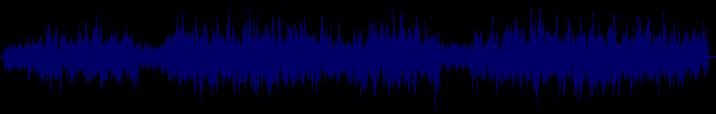 waveform of track #143996
