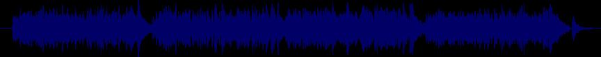 waveform of track #14402