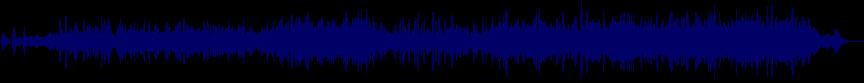 waveform of track #14423