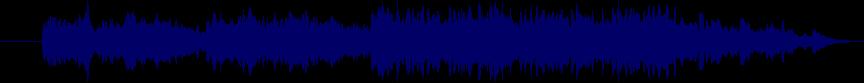 waveform of track #14424