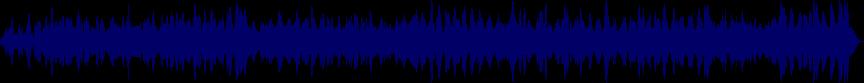 waveform of track #14476