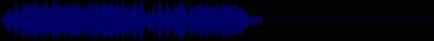 waveform of track #14478