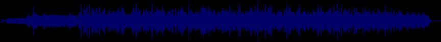 waveform of track #14480