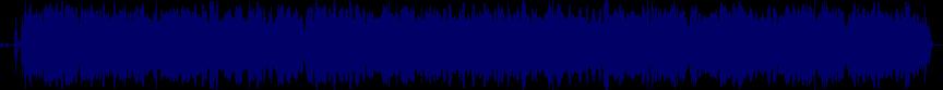 waveform of track #14483