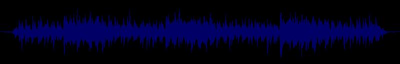 waveform of track #144007
