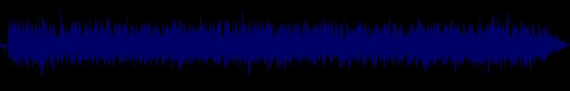 waveform of track #144012