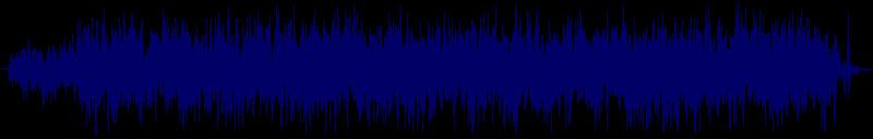 waveform of track #144028