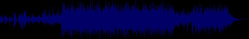 waveform of track #144053