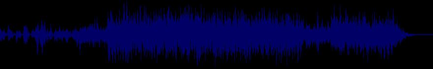 waveform of track #144054