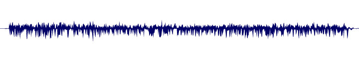 waveform of track #144058