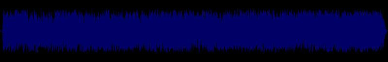 waveform of track #144062