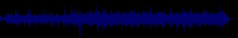 waveform of track #144098