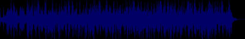 waveform of track #144100