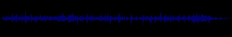 waveform of track #144103