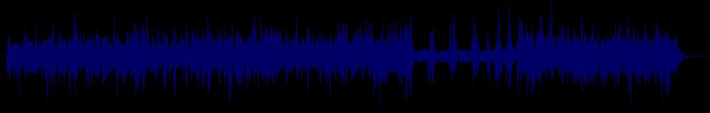 waveform of track #144109