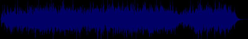 waveform of track #144110