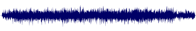 waveform of track #144128