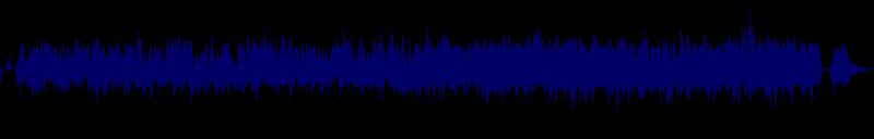 waveform of track #144129
