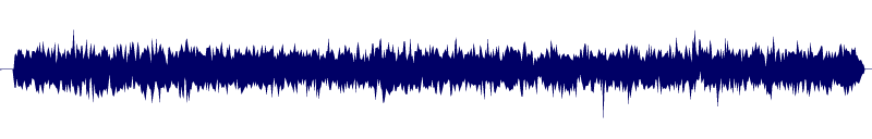 waveform of track #144145