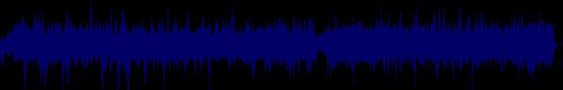 waveform of track #144147
