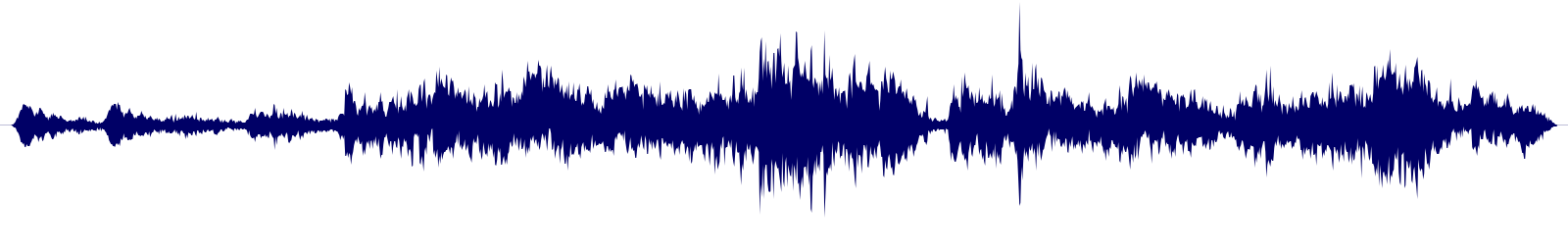 waveform of track #144160