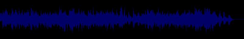 waveform of track #144162