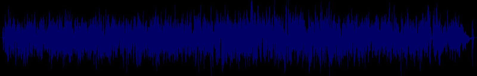 waveform of track #144200