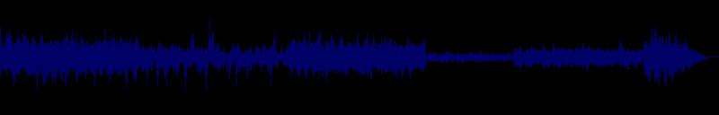 waveform of track #144283