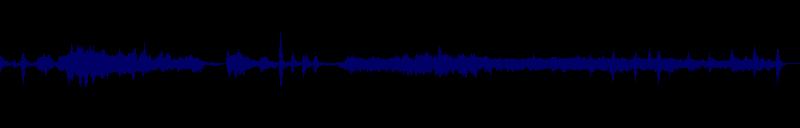 waveform of track #144582