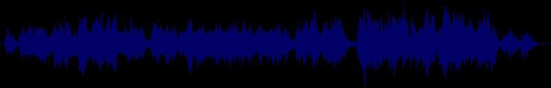 waveform of track #144666