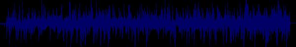 waveform of track #144768