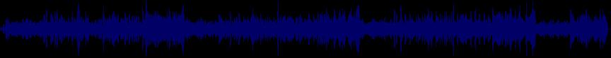 waveform of track #14540