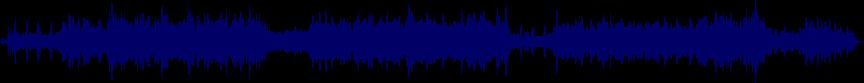 waveform of track #14566