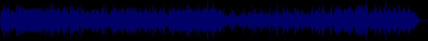 waveform of track #14577