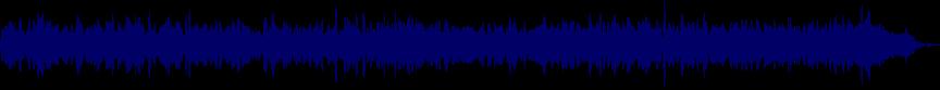 waveform of track #14582