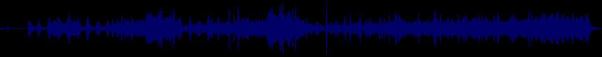 waveform of track #14585
