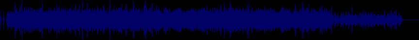 waveform of track #14587