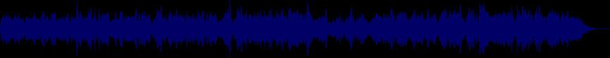 waveform of track #14589