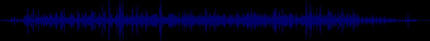 waveform of track #14590