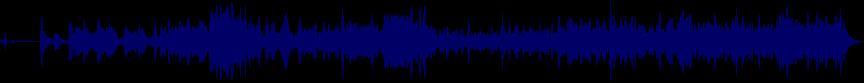 waveform of track #14596